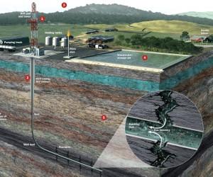 fracking pic.gif